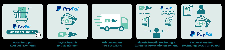 PaypalRechnung_Grafik_Transparent